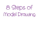 Model Drawing Poster