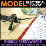 Model Electrical Energy in Batteries - Transfer of Energy