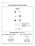 Inverses and Steps for Solving Equations Reference Guide