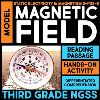 Model Magnetism using Iron Fillings & Bar Magnet - Science