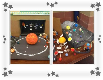 Model Of the Solar System Project Instructions