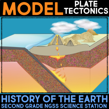 Model Plate Tectonics - History of the Earth - Second Grade Science Stations