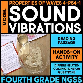 Model Sound Vibrations
