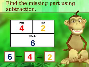 Model Subtraction Powerpoint (Part Part Whole)
