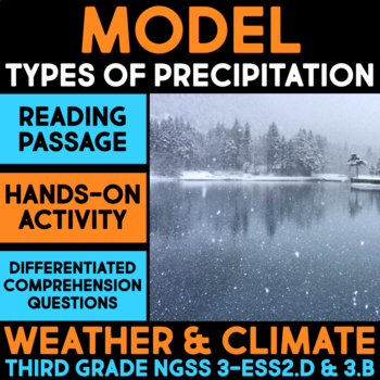 Model Types of Precipitation - Weather & Climate Science Station