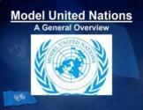 Model United Nations Introduction Presentation (GOOGLE SLIDES)