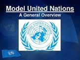 Model United Nations Overview Lesson Presentation