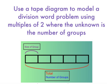 Model a Division Problem With a Tape Diagram (divide by 2)