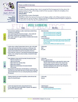 Model a Hurricane - STEM Lesson Plan