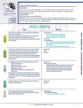 Model a Hurricane - STEM Lesson Plan with Journal Page
