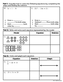 Model and Solve 2-Step EQUATIONS LESSON - TEKS 7.11A & 7.10B
