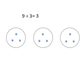 Model and Solve Division Practice(PPT demonstration included)