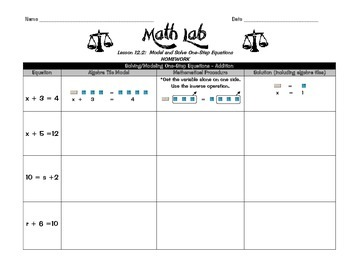 Model and Solve One-Step Equations