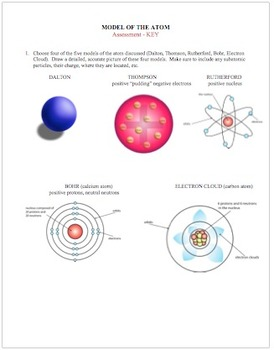 Chemistry: Atomic Structure & Model of the Atom [ppt, project, worksheets]