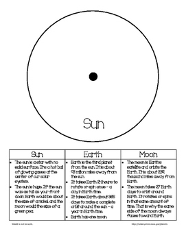 Model of the Sun, Earth, and Moon Orbits NGSS 1-ESS1-1