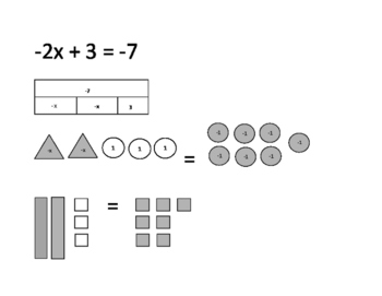 Model 2-Step Equations: A 4-Way Matching Activity TEKS 7.11A