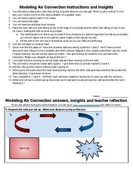 Modeling Air Convection Currents