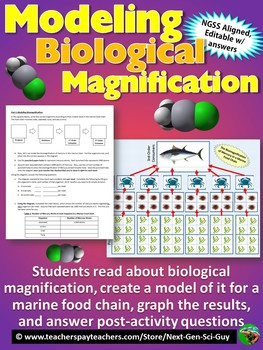 Modeling Biomagnification Lab: Next Generation Science Standard Aligned (NGSS)
