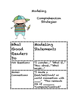 Modeling Comprehension Strategies