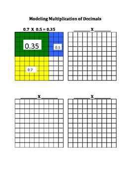 Modeling Decimal Multiplication
