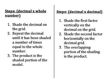 Modeling Decimal Multiplication Interactive Notebook Notes