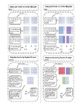 Modeling Decimal Operations Interactive Notes BUNDLE