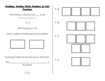 Modeling Dividing Whole Numbers by Unit Fractions Notes