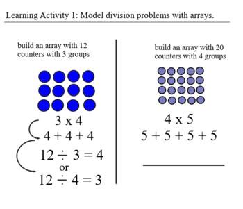 Modeling Division-Interactive Smartboard (OA.1.2)
