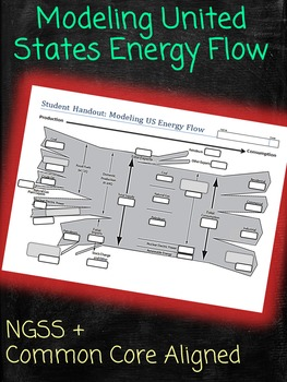 Modeling Energy Flow and Constructing Explanation and Arguments CER Task