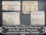 Modeling Equivalent Fractions, Decimals, and Percent Foldable +Distance Learning