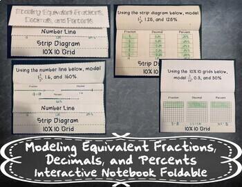 Modeling Equivalent Fractions, Decimals, and Percents INB