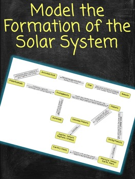 Modeling Formation of the Solar System and Planets