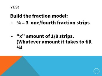 Modeling Fraction Division PowerPoint