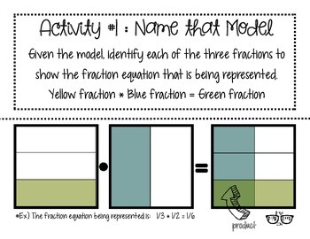 Modeling Fraction Multiplication using Area - A progression of 4 activities
