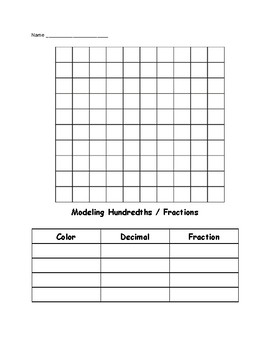 Modeling Fractions and Decimals as a Whole