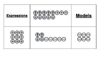Modeling Integer Operations Puzzle