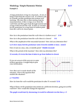 Modeling Investigation for Sine and Cosine
