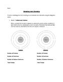 Modeling Ionic Bonding Using Valence Shell Models