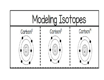 Modeling Isotopes
