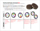 Modeling Mitosis With Oreos