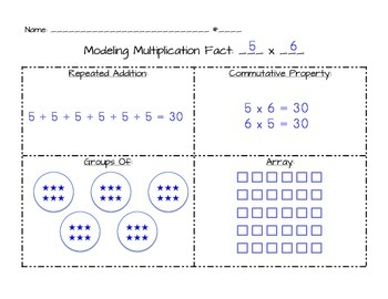 Modeling Multiplication Facts