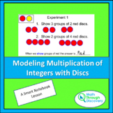 Algebra 1 - Modeling Multiplication of Integers with Discs