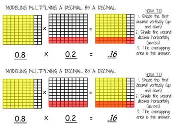 Modeling Multiplying Decimals on Hundredths Grids Pack