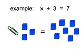 Modeling One-Step Addition Equations