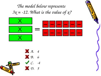 Modeling One-Step Equations E-Instruction Quiz Practice