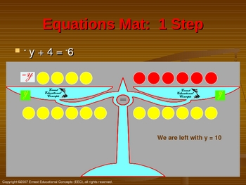 Modeling One Step Equations PowerPoint