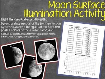 Modeling Percent of Moon Illuminated Science Math Lab  Activity