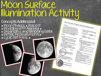 Modeling Percent of Moon Illuminated Science Math Lab  Activity