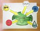 Modeling Photosynthesis:  A Cut and Paste Model of Chlorop