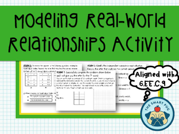 Real-World Relationships, Independent/Dependent, Discrete/Continuous, 6.EE.C.9